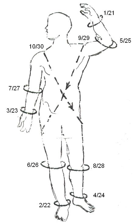 Для нормализации кровяного давления при гипертонии существует народный способ, так называемая, йодовая схема.